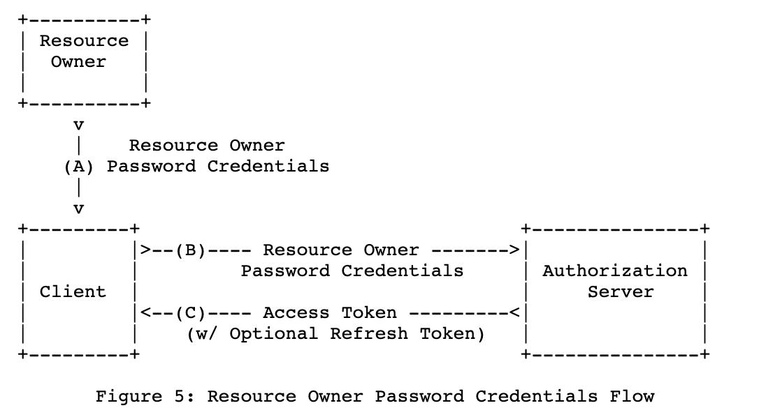 密码模式.png